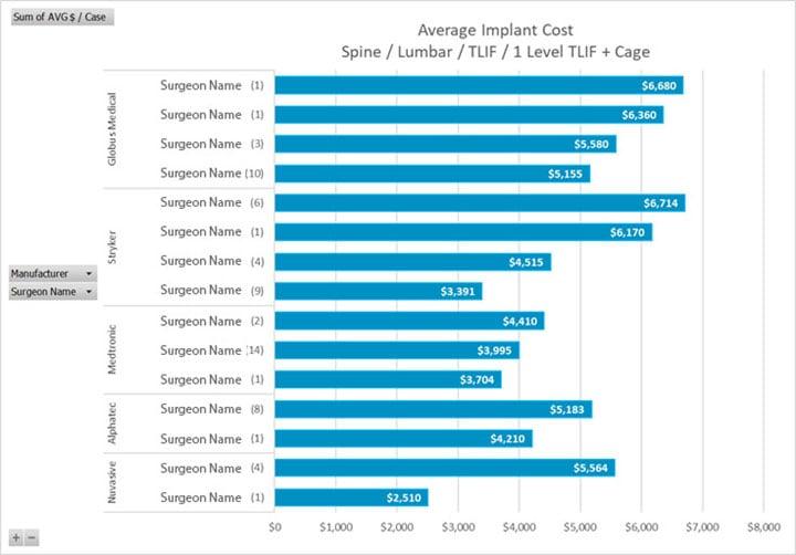 TLIF Cost Variance-2